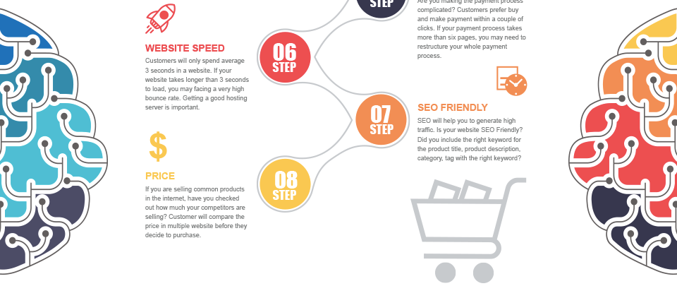 Tips-in-making-your-online-store-success-Feature-Image