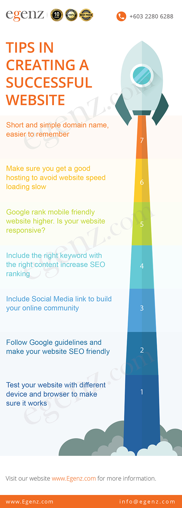 Infographic-Tips-In-Creating-A-Successful-Website-Egenz.com