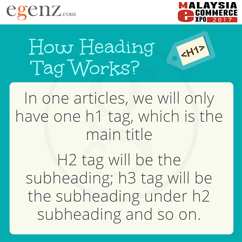 How Heading Tag Works?