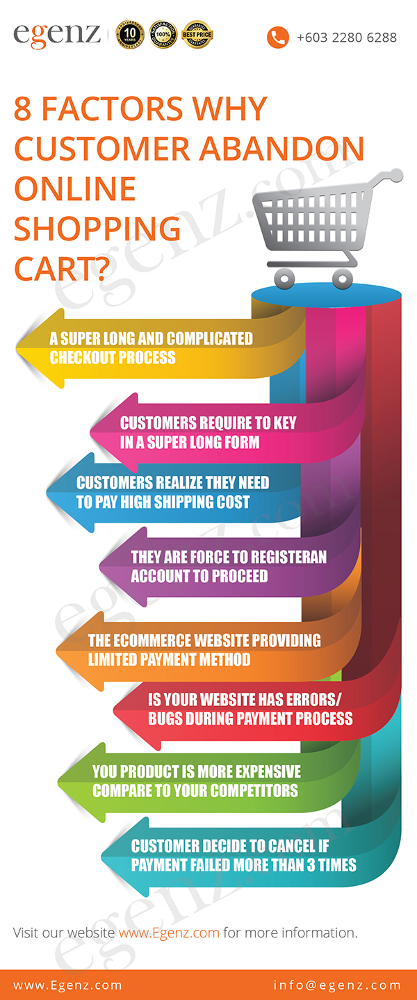 Infographic-8-Factors-Why-Customer-Abandon-Online-Shopping-Cart-Egenz.com