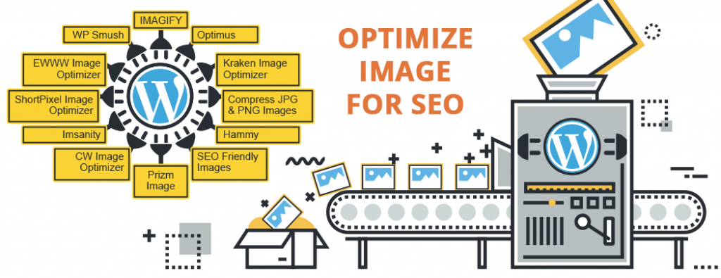 How to Optimize Image to Speed Up WordPress Website ...