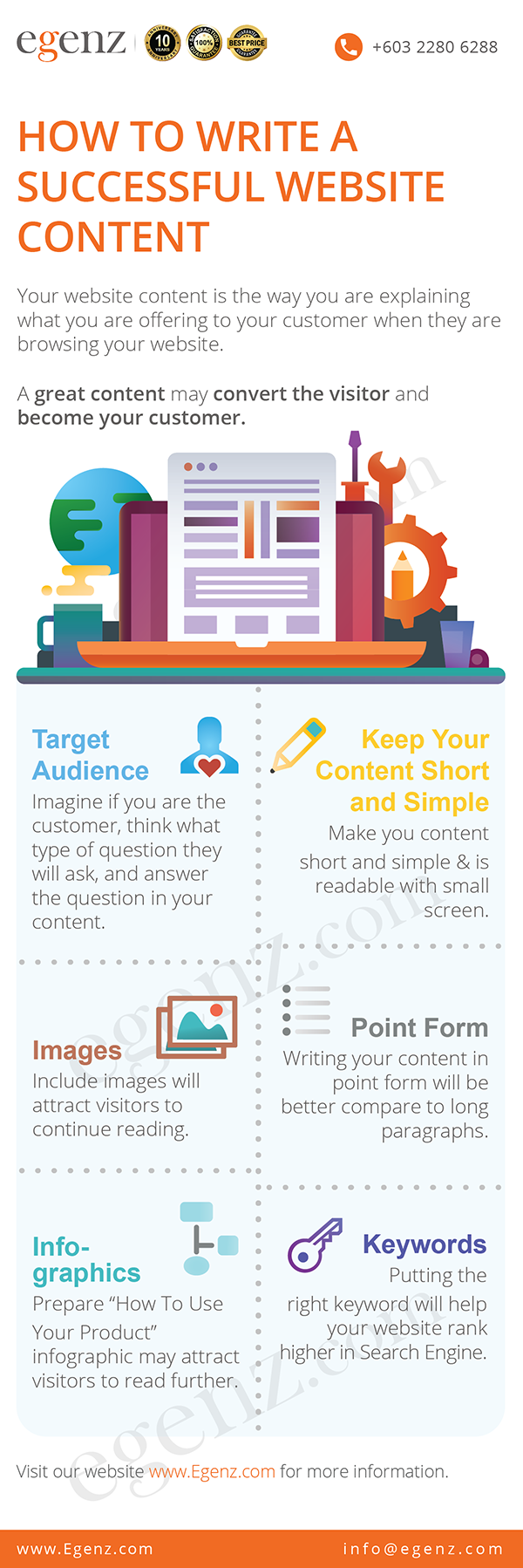 Infographic-How-to-write-a-successful-website-content