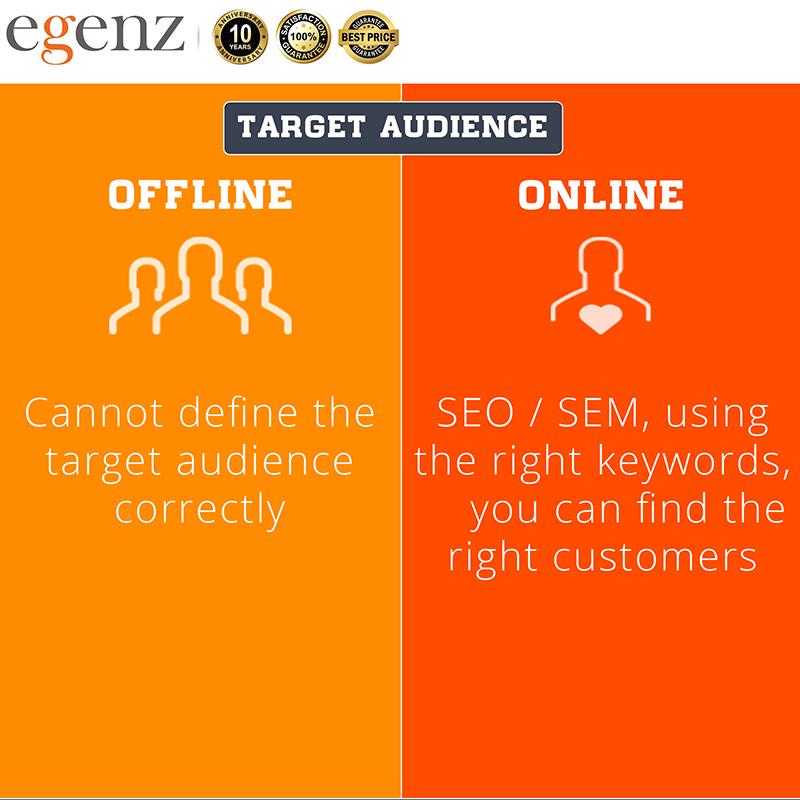 Offline-Marketing-Versus-Internet-Marketing2-Egenz.com