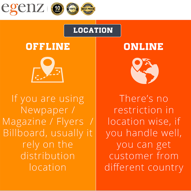Offline-Marketing-Versus-Internet-Marketing3-Egenz.com