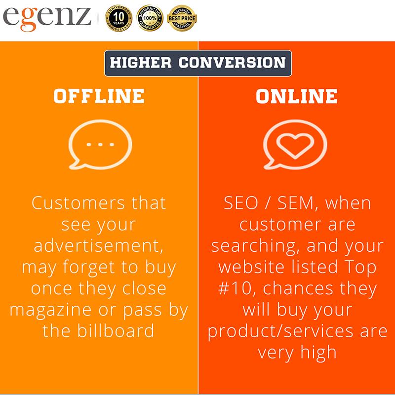 Offline-Marketing-Versus-Internet-Marketing6-Egenz.com