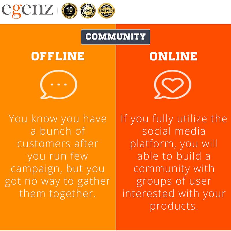 Offline-Marketing-Versus-Internet-Marketing7-Egenz.com