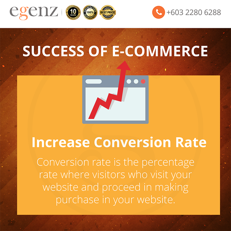 5 Increase Conversion Rate