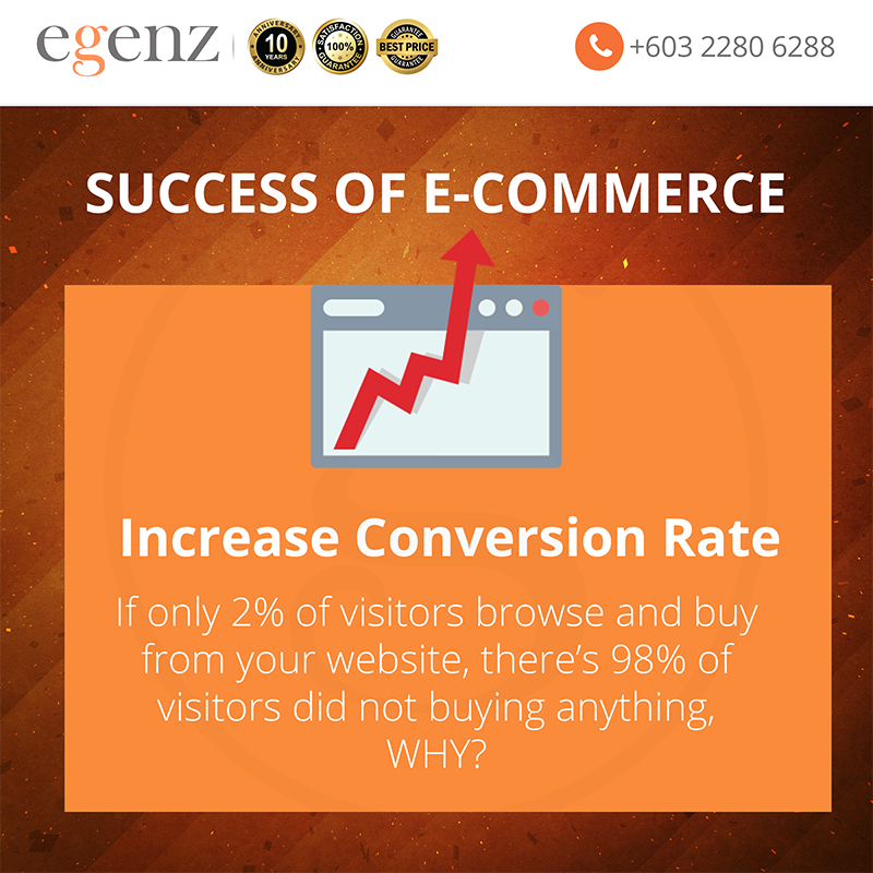 6 Increase Conversion Rate